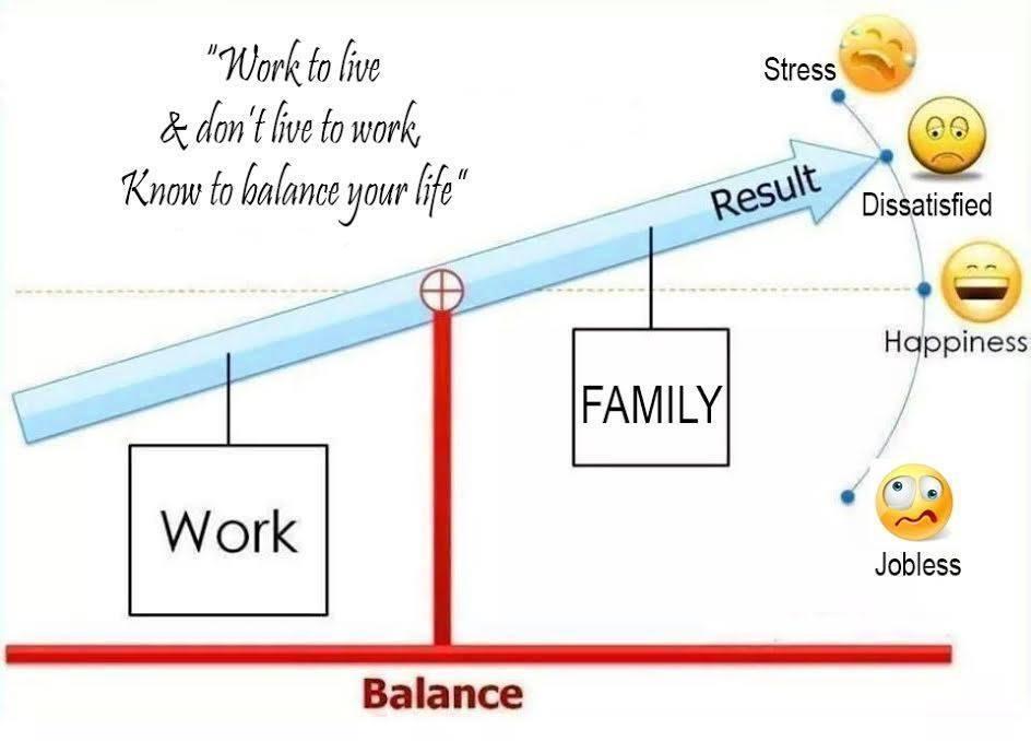 Work vs. Life balance